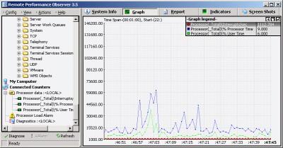 Remote Performance Observer 3.5 screenshot